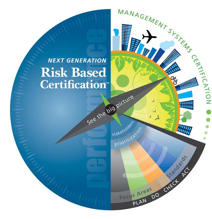 Next generation risk based certification